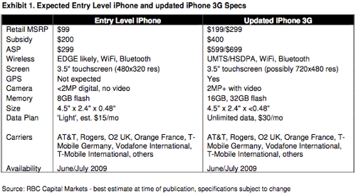 apple-msnbc-iphone-plan