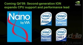 ion-via-nano-290-x-158