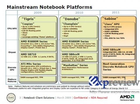 amd-mainstream-notebook-platforms-480-x-355