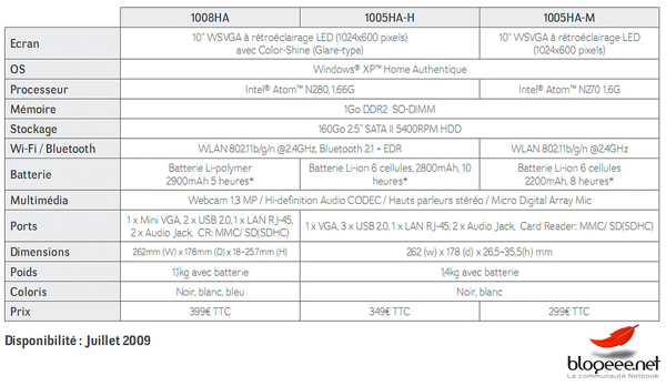 asus-1005ha-specifications