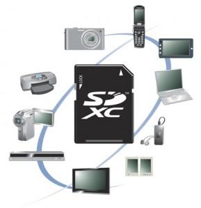 sdxc-common-product-types
