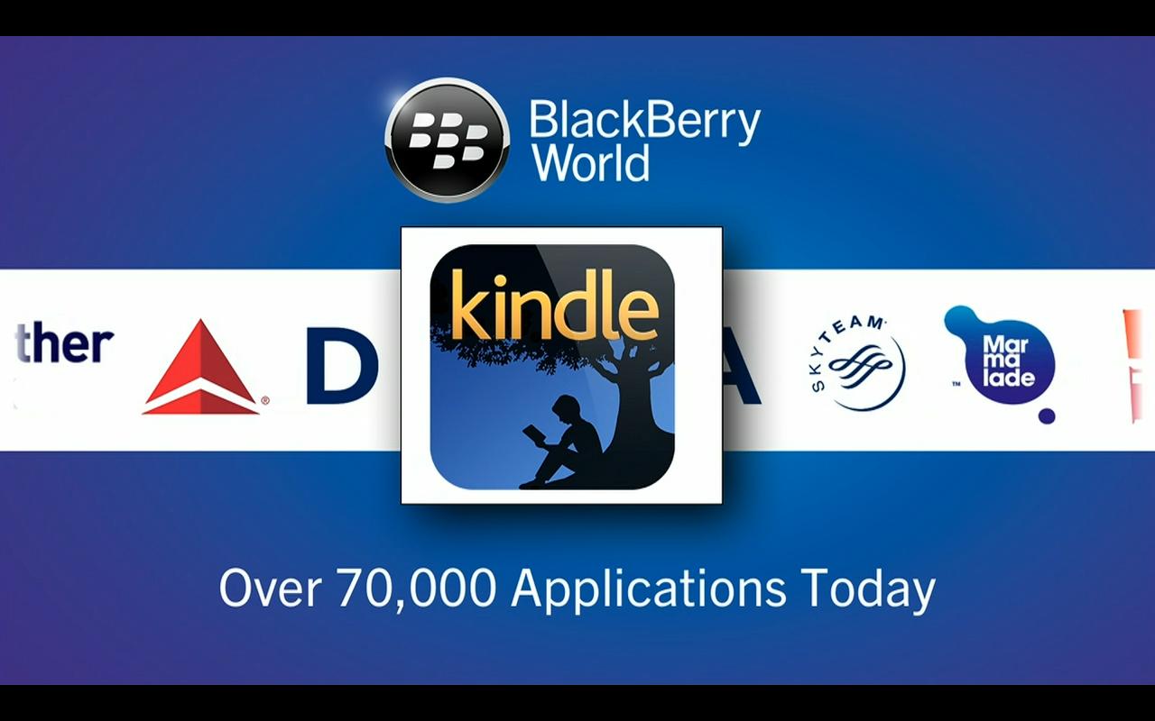 blackberry-world-310113