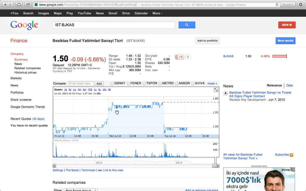 borsa-istanbul-google-finans-160713