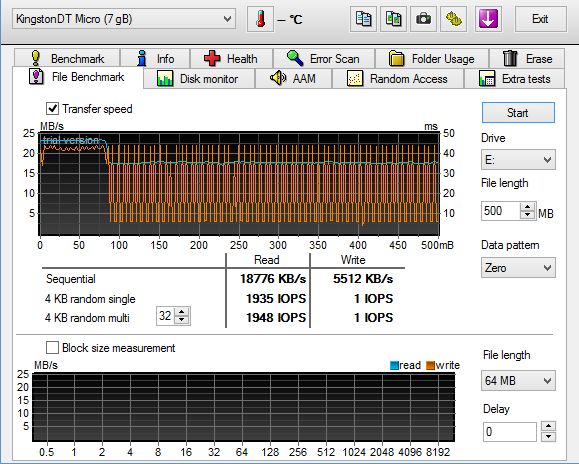 kingston-datatraveler-micro-benchmark-150713
