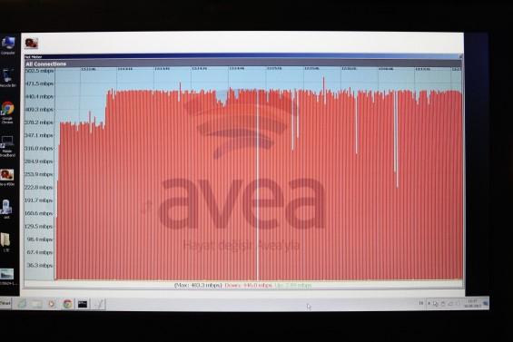 Avea'nın gerçekleştirdiği 4G hız testi