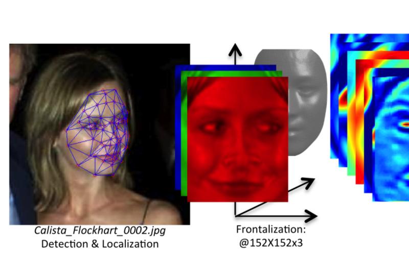 facebook-deepface-180314