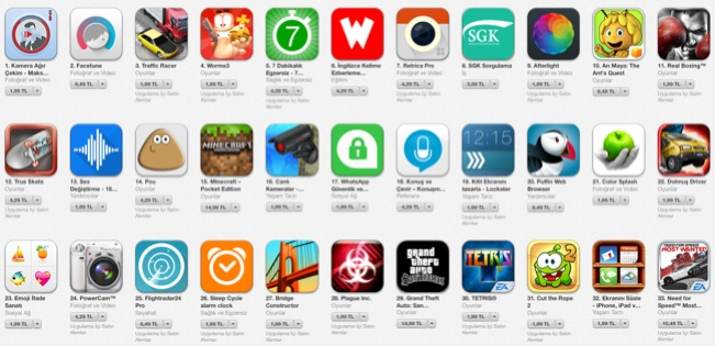 itunes-app-store-TL-yeni-fiyat-020414