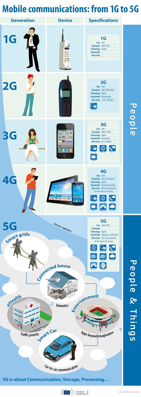 5g-infografik-18062014
