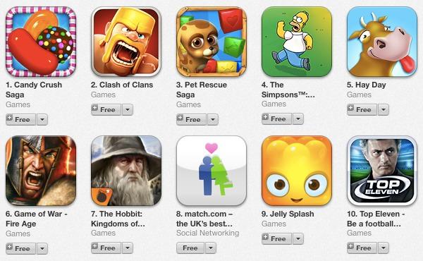 itunes-app-store-top-grossing-100614