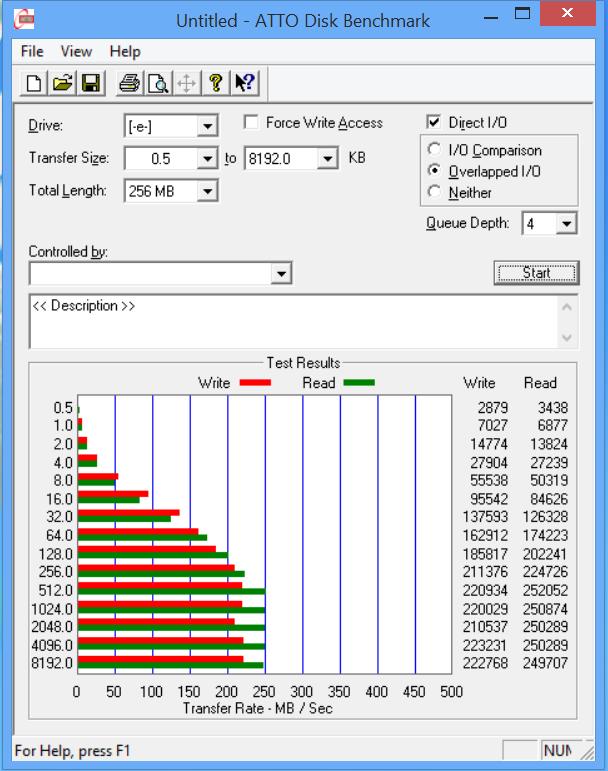 sandisk-extreme-pro-128gb-benchmark