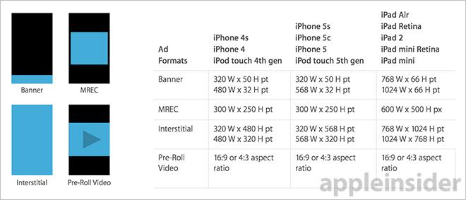 apple-iad-reklam-270814