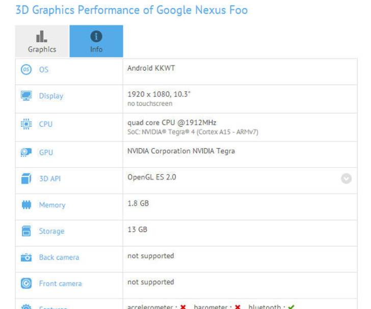 google-nexus-foo-110814