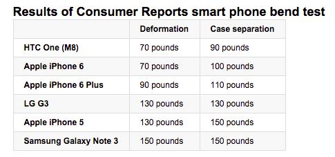 consumer-reports-270714