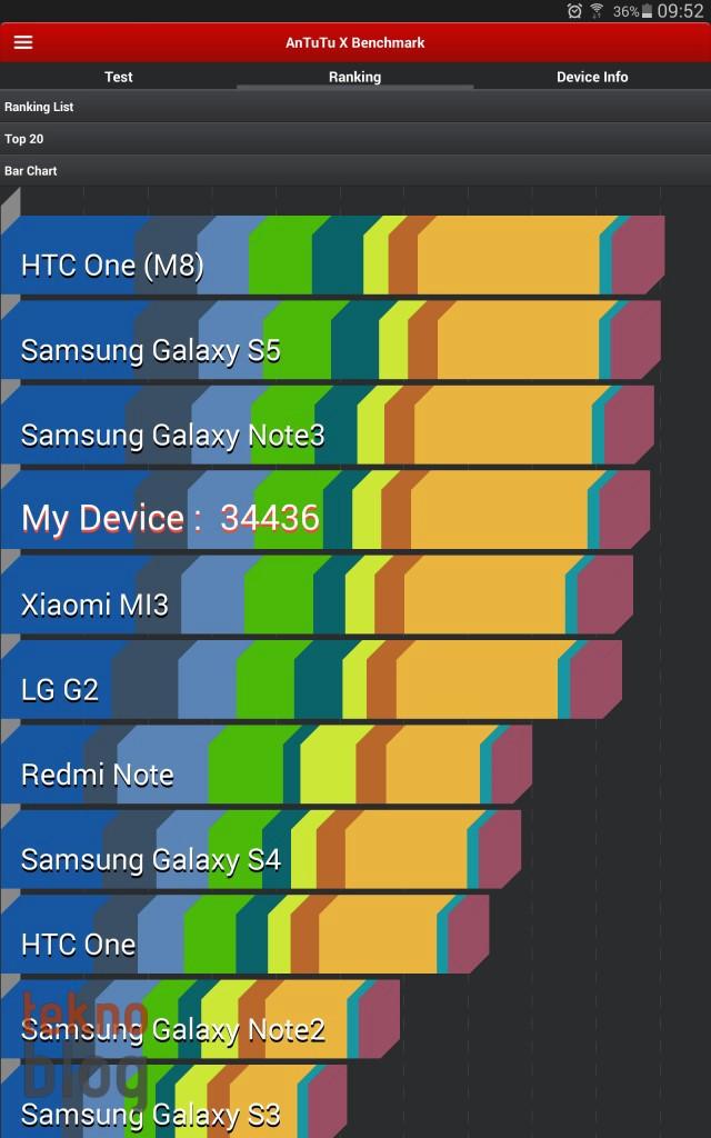 samsung-galaxy-tab-s-10-5-ekran-goruntuleri-00014
