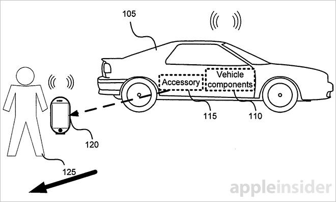 apple-carplay-sanal-cit-221014