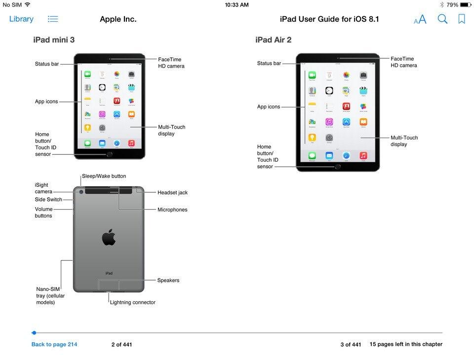 apple-ipad-air-2-ipad-mini-3-rehber-1610114