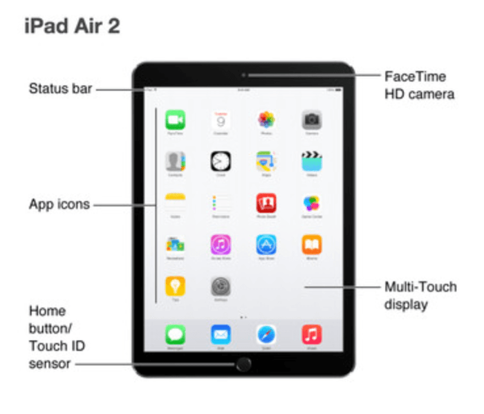 apple-ipad-air-2-rehber-161014