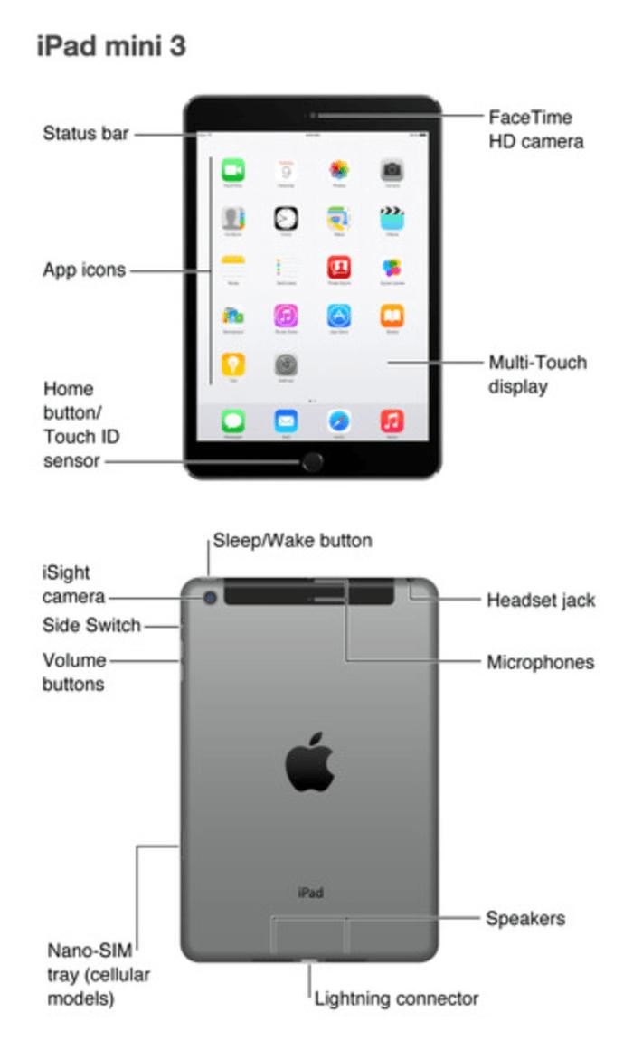 apple-ipad-mini-3-rehber-161014-2