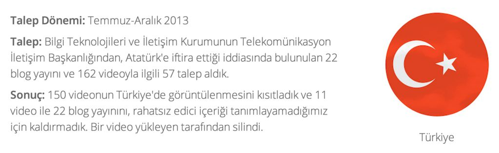 google-seffaflik-raporu-271214-1