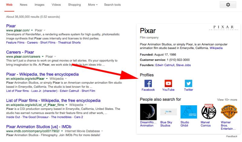 google-arama-sosyal-profil