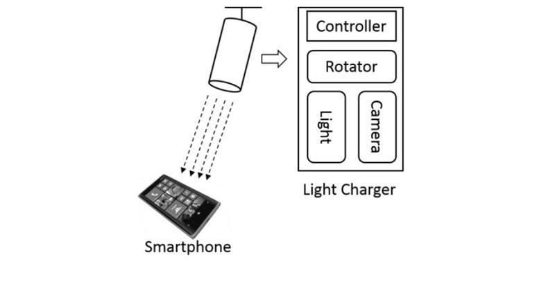 microsoft-research-lazer-sarj-patent-1