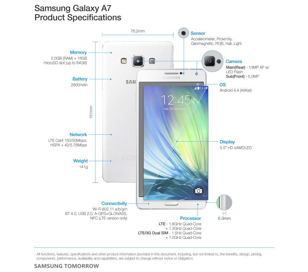 samsung-galaxy-a7-120115-2