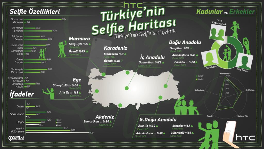 HTC-selfie-arastirmasi-170215