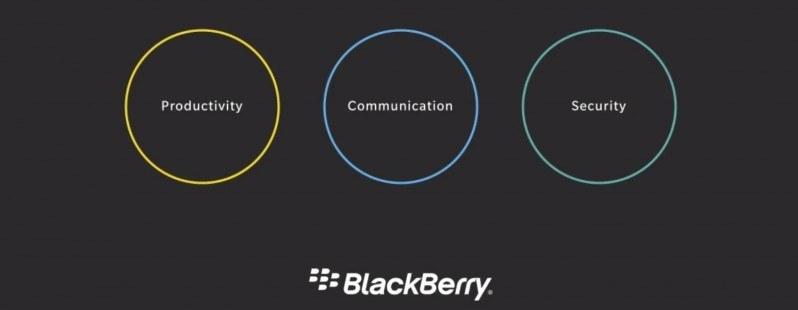 BlackBerry-experience-suite-1-020315