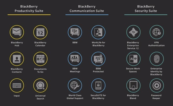 BlackBerry-experience-suite-2-020315