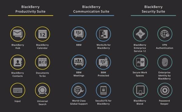 BlackBerry-experience-suite-2-020315