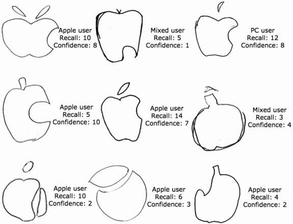 apple-logo-arastirma-cizim-110315