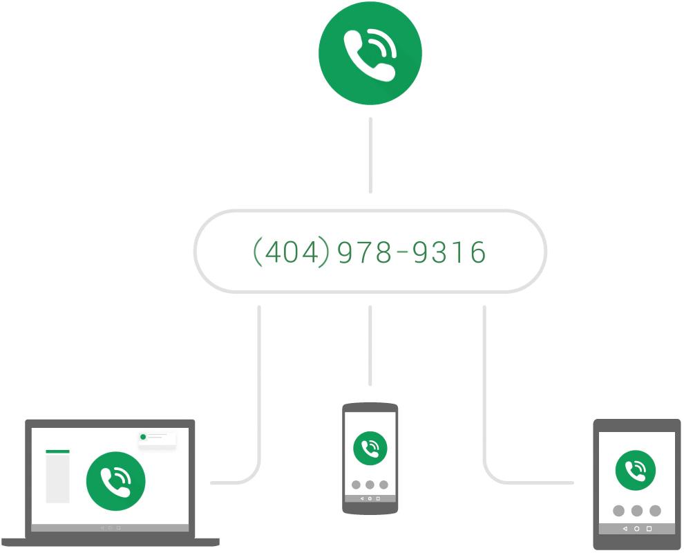 google-project-fi-230415-2