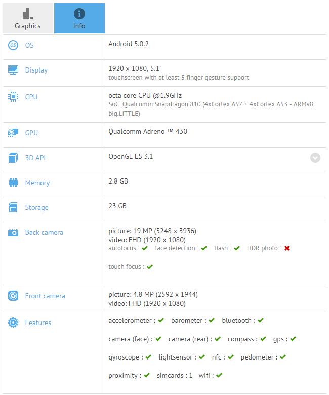 sony-xperia-z4-benchmark-010415