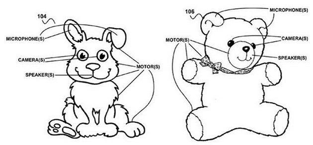 google-akilli-oyuncak-patent-250515