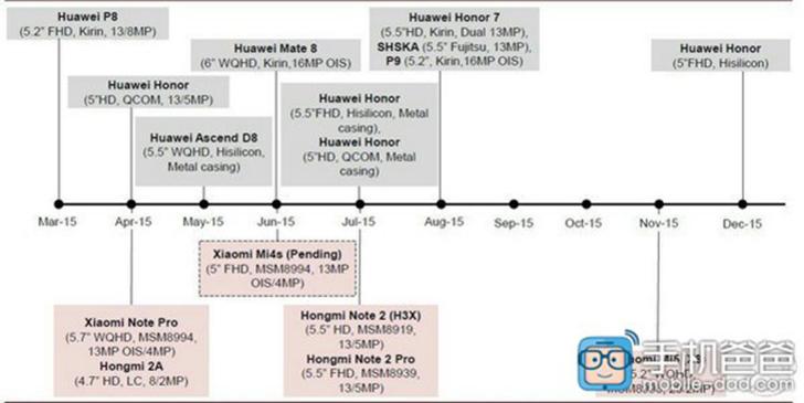 huawei-mate-8-yol-haritasi-080815