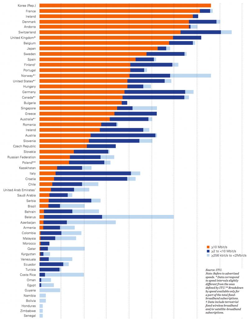 uluslararasi-telekomunikasyon-birligi-rapor-270515-2