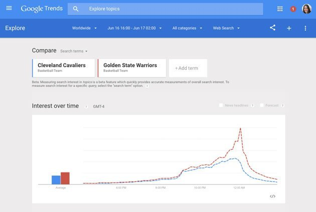 google-trends-gercek-zaman-180615