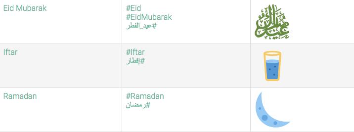 twitter-ramazan-konu-etiketi-simge-170615