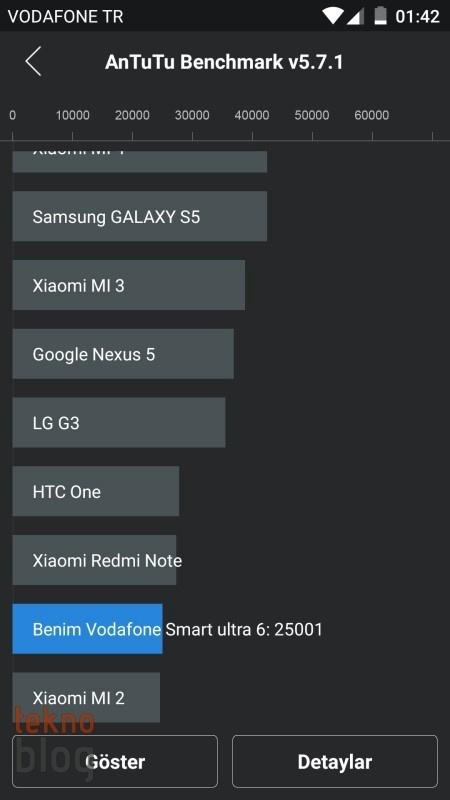 vodafone-smart-6-ekran-goruntuleri-00015