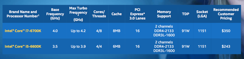 intel-core-i7-i5-k-serisi-050815