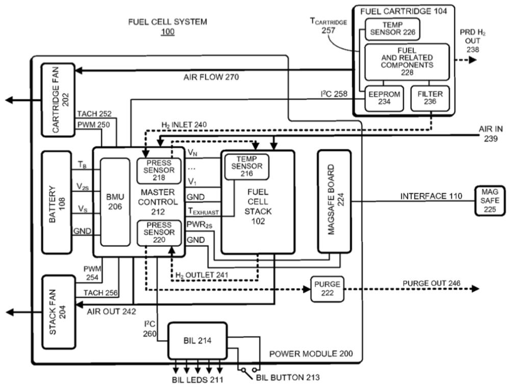 apple-patent-yakit-pili-sistemi-040915