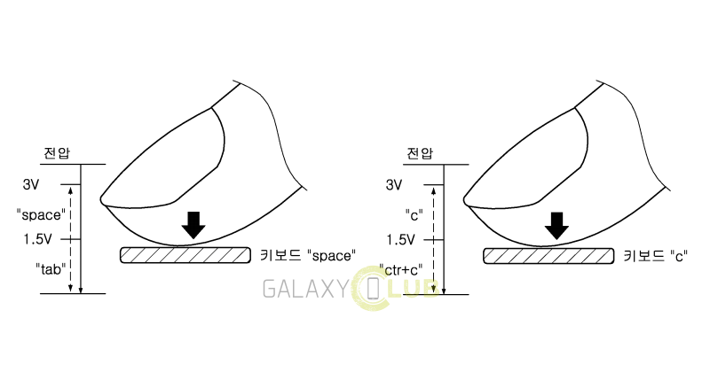 samsung-galaxy-s7-force-touch-201015