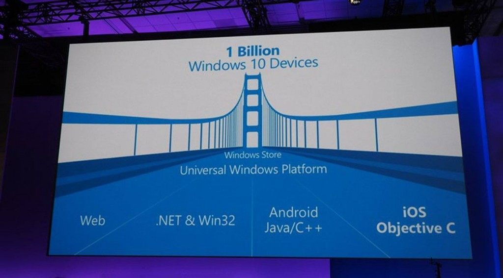 microsoft android project astoria