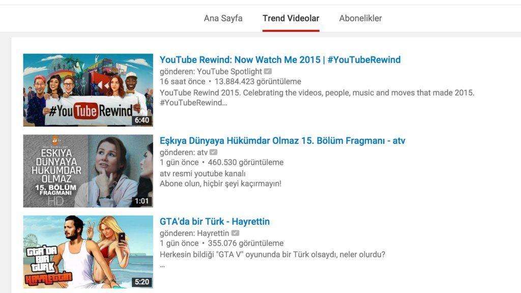 YouTube Trend Videolar