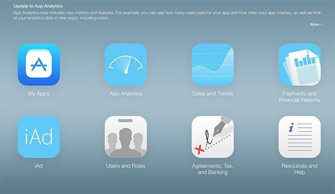 app analytics tvos