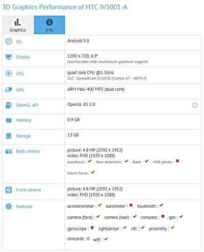 htc-tablet-gfxbench-250116
