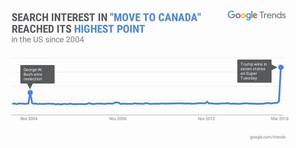 google-trendler-kanada-030316