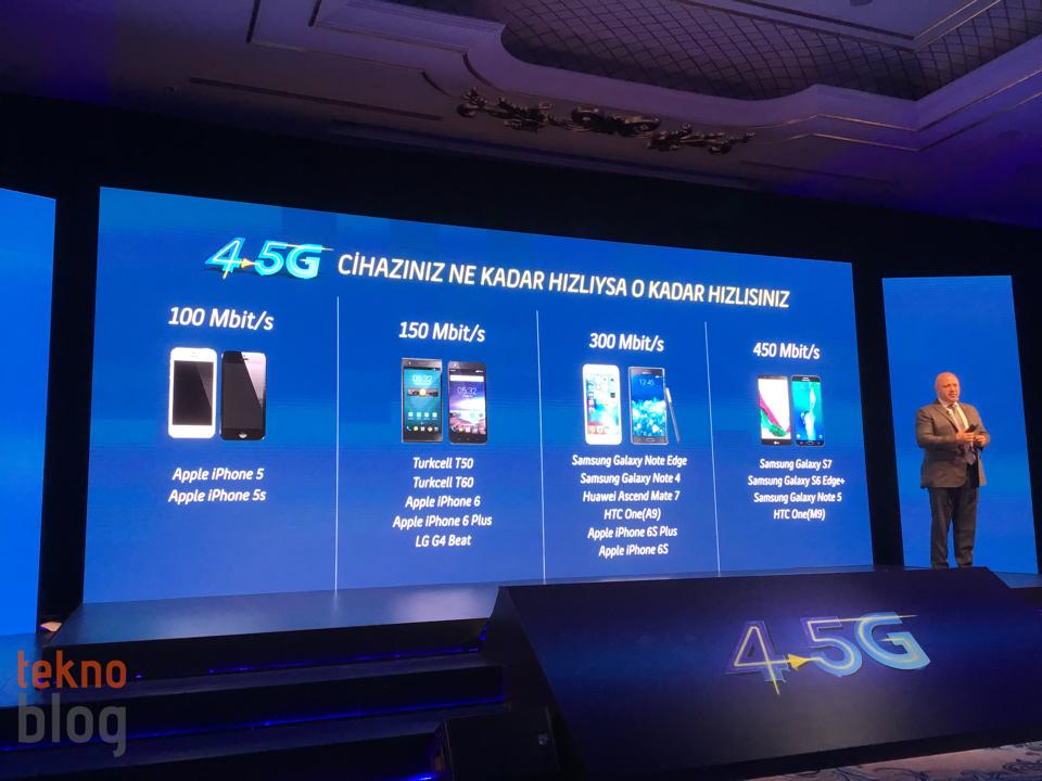 Turkcell 4.5G uyumlu cihazlar tabloda gösteriliyor. Bu cihazlar farklı LTE kategori hızlarını destekliyor.