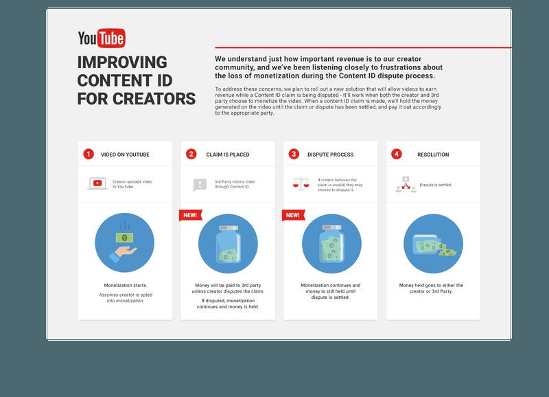 youtube telif hakki