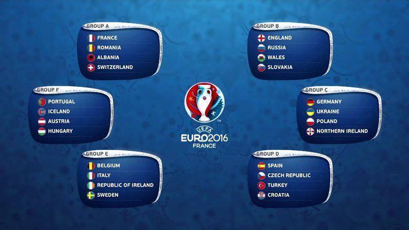 Euro 2016 Grupları